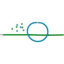 Rannenyöri, pit. 20 cm, paksuus 4 mm, 2 settiä, turkoosi, vihreä